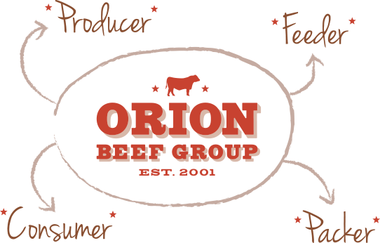 Quality Beef Starts Here